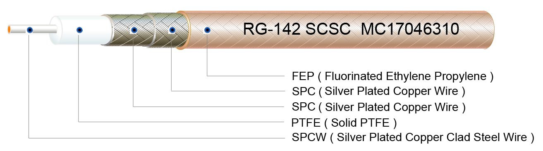 RF Coaxial Cable, RG-142 Cable, RG-142, RG142, RG142 Cable, RG-142 B/U, M17/60-RG142, MIL-C-17/60, MIL-C-17/60 RG-142, RF Microwave Coaxial Cable, RF Coax Cable, MIL-C-17 Cable, MIL-DTL-17 Cable, MIL-C-17 Standard Specification, MIL-DTL-17 Standard Specification, RG-142 Antenna Cable, ASTM B298, ASTM B501
